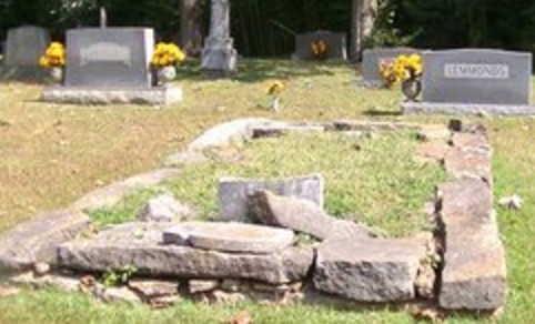 Milligan grave