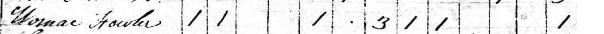 womack-1820